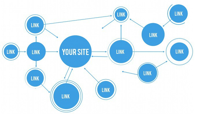 Link Building Agency in St. Catharines