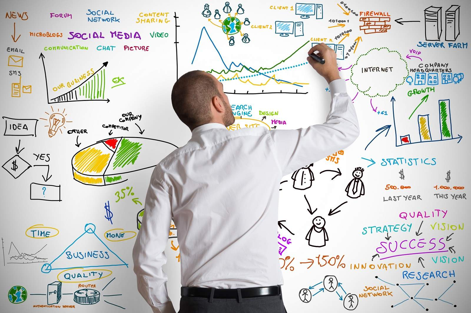 Marketing Consultancy Service in St. Catharines